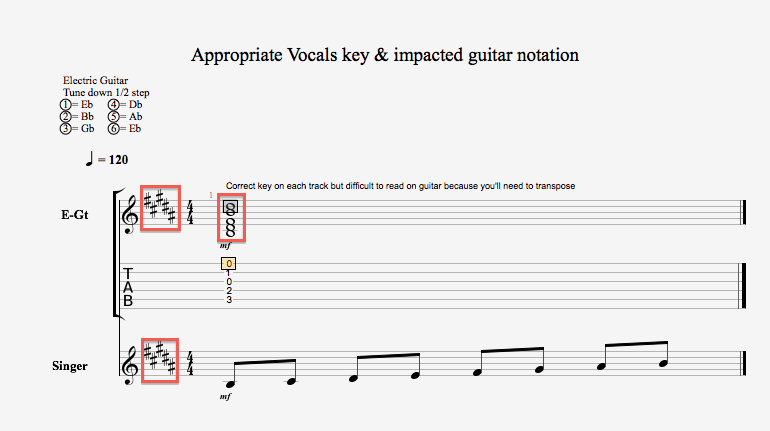 1_Appropriate-Vocals-key-impacted-guitar-notation.png