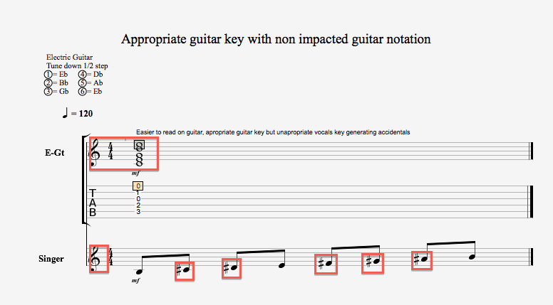 3_Appropriate-guitar-key-with-non-impacted-guitar-notation.png